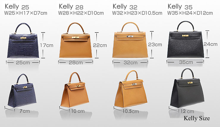 Hermes Kelly Bag Size