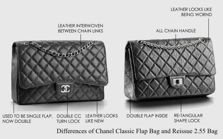 Chanel Classic Flap Bag and Reissue 2.55 Bag
